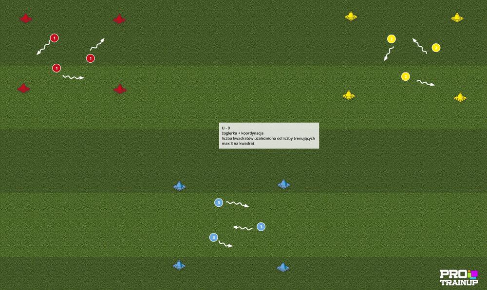 Żonglerka + koordynacja