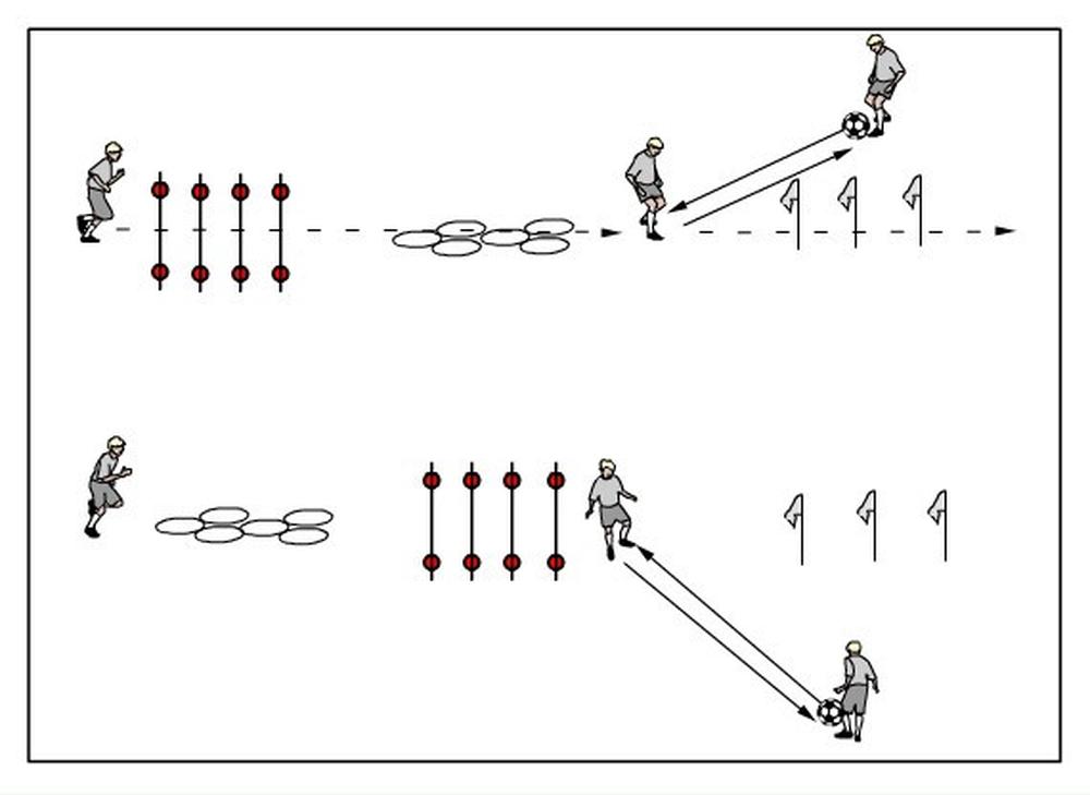 Koordynacja ruchowa z elementem podań i przyjęć piłki